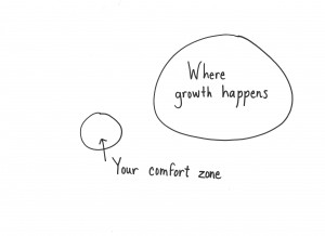 where_growth_happens001