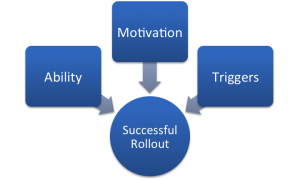 Keys to successful change