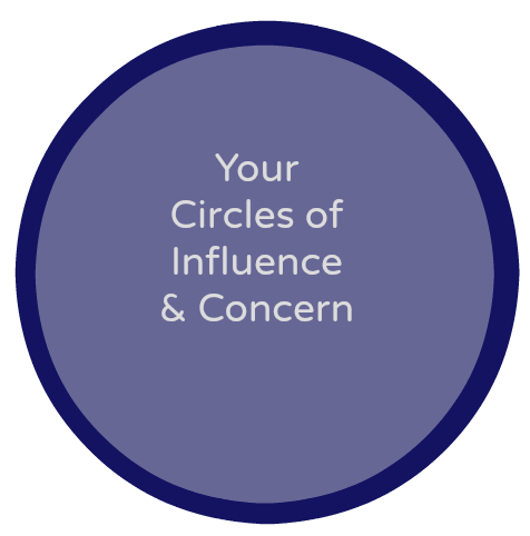 circles of influence and concern closer in size
